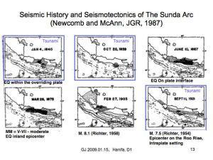 Sejarah Gempa dan Tsunami di Java dalam gambar