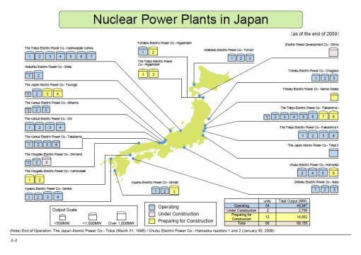 Nuclear Power Plant in Japan (sumber: http://www.gnfjapan.com/english/business/map.html)