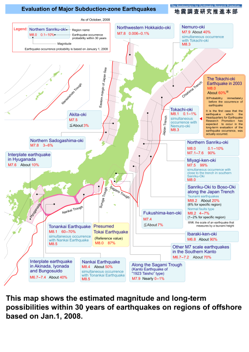 probability subduction earthquake japan (sumber: jishin.go.jp)